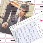 How to create a variable data sticker sheet with Adobe Illustrator